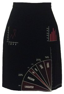 Moschino Skirt Charts & Graphs