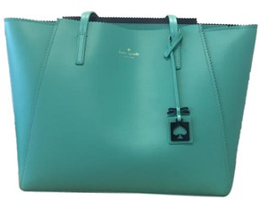 Kate Spade Tote in Aqua with Navy accents