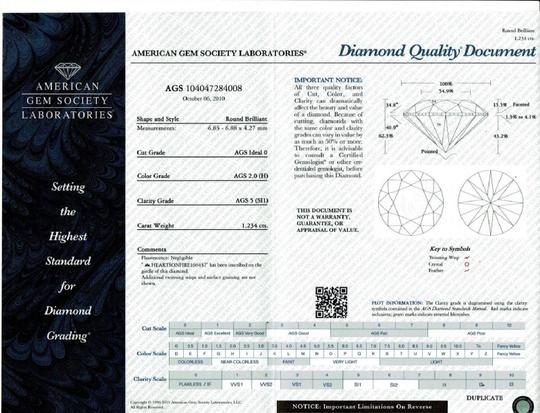 Hearts on Fire H Si1 Twist Round Brilliant Diamond Solitaire Band 1.23 Tcw Engagement Ring Image 11