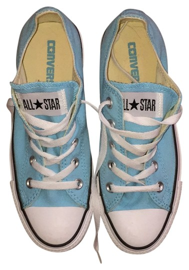 Preload https://item4.tradesy.com/images/converse-light-blue-sneakers-size-us-4-regular-m-b-9644368-0-1.jpg?width=440&height=440